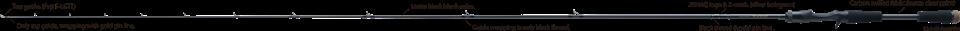 SPIRADO BLACKART | B2.5-66 FIRST PILOT